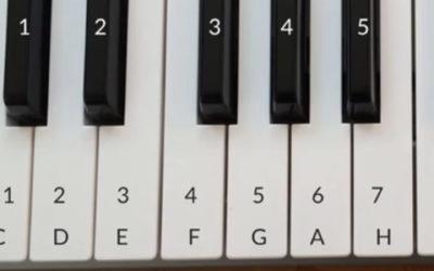 Forklar et instrument